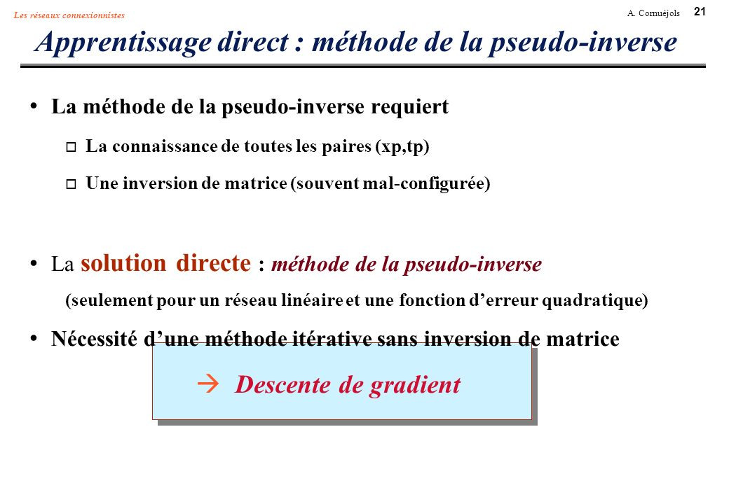 Apprentissage direct : méthode de la pseudo-inverse