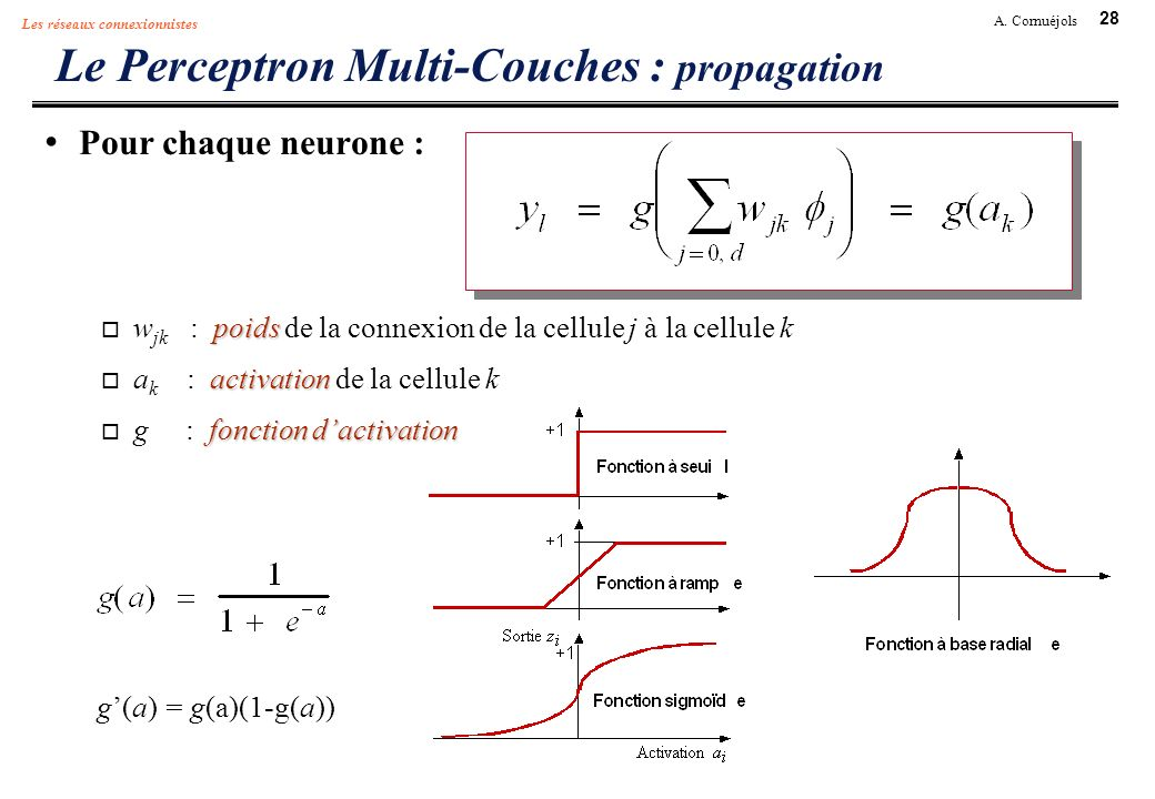 Le Perceptron Multi-Couches : propagation