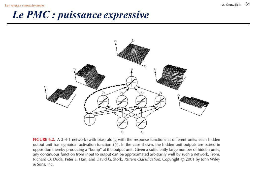Le PMC : puissance expressive