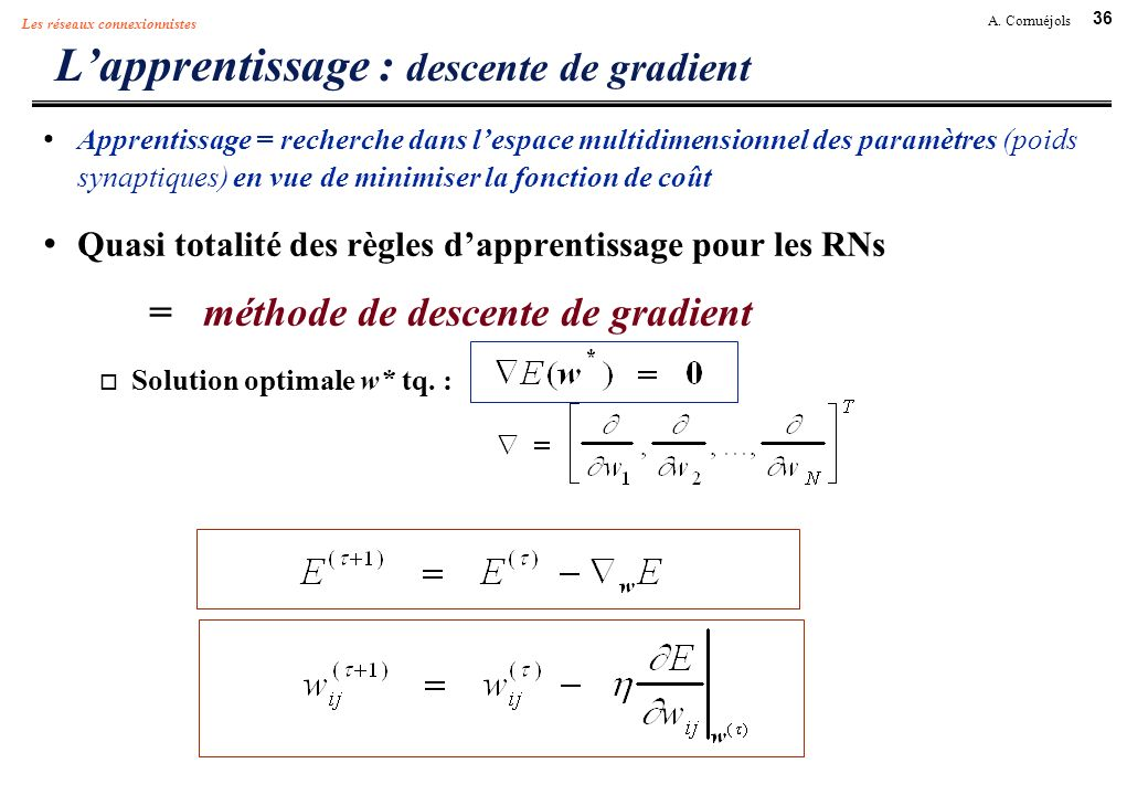 L'apprentissage : descente de gradient