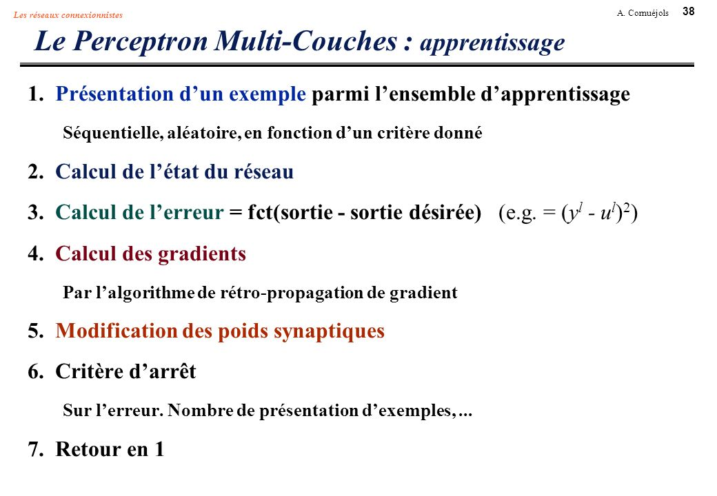 Le Perceptron Multi-Couches : apprentissage