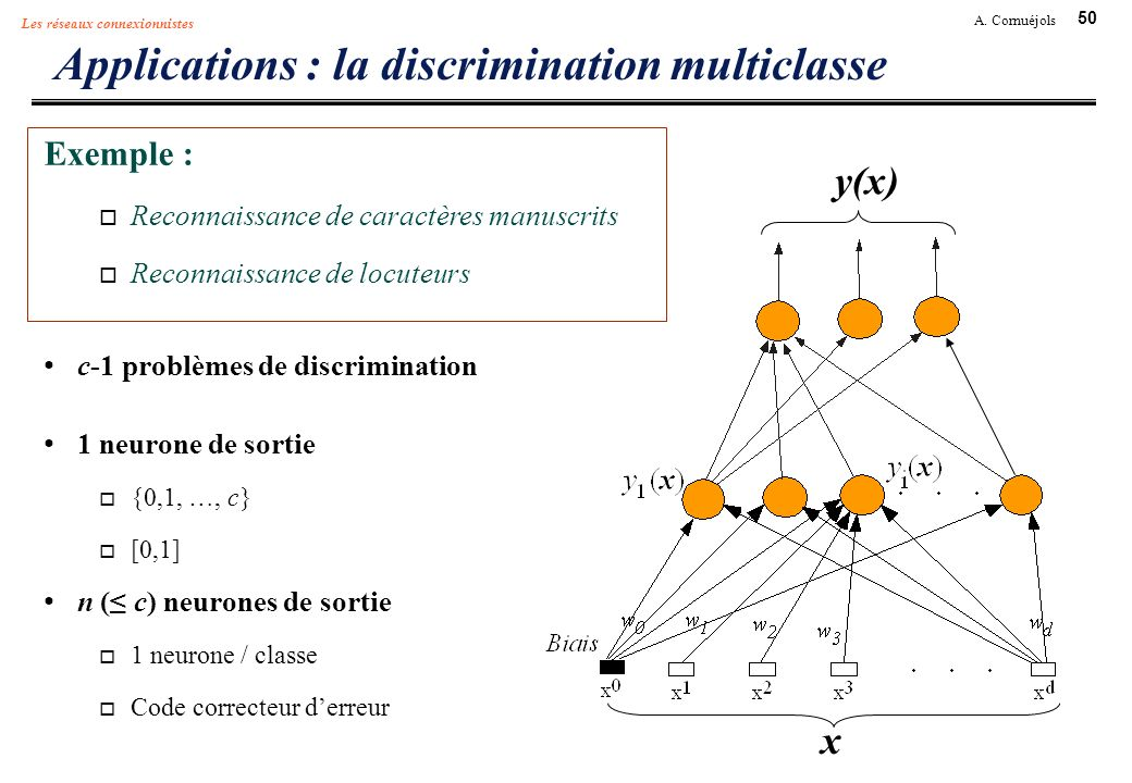 Applications : la discrimination multiclasse