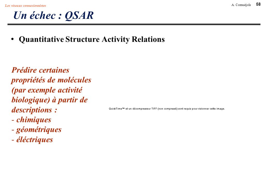 Un échec : QSAR Quantitative Structure Activity Relations