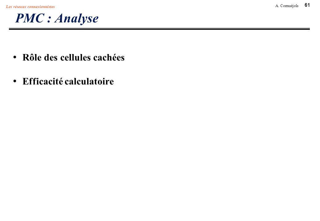 PMC : Analyse Rôle des cellules cachées Efficacité calculatoire