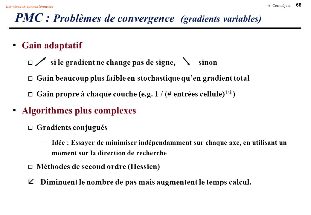 PMC : Problèmes de convergence (gradients variables)