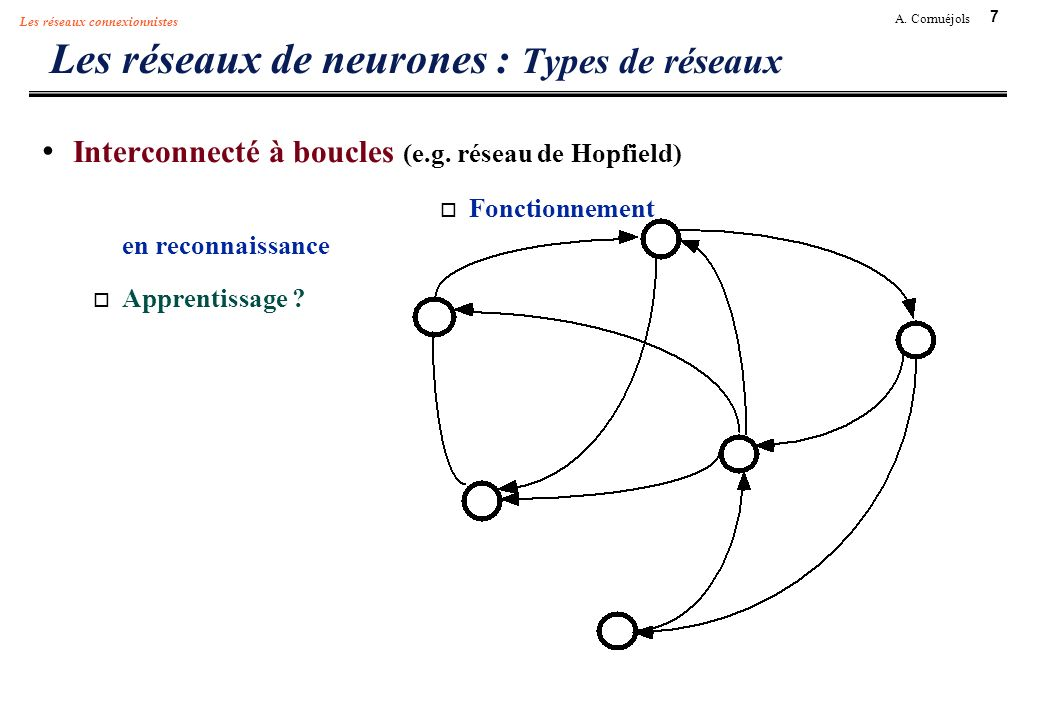 Les réseaux de neurones : Types de réseaux