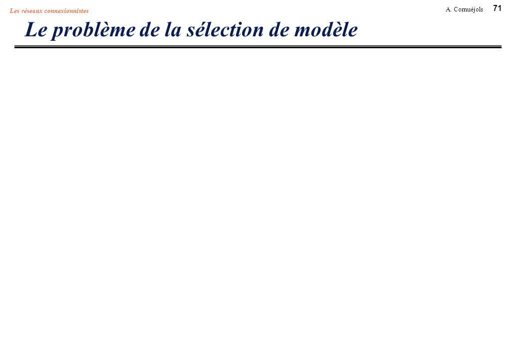 Le problème de la sélection de modèle