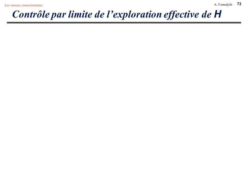 Contrôle par limite de l'exploration effective de H