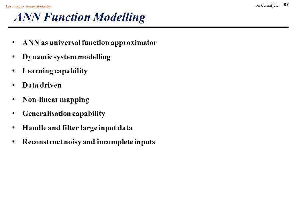ANN Function Modelling
