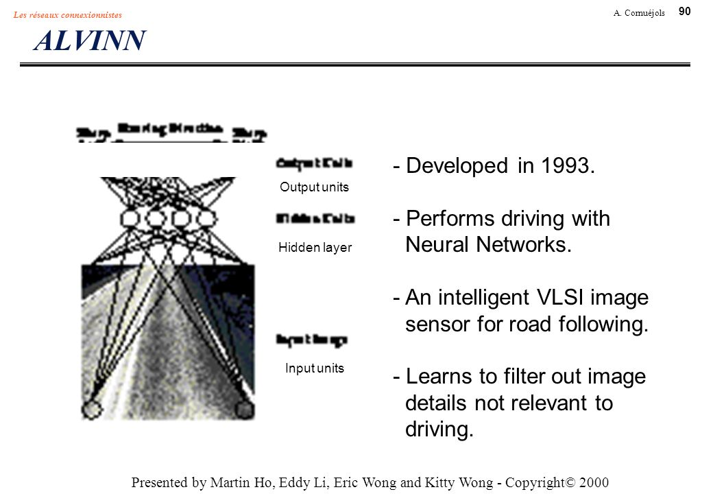 ALVINN - Developed in Performs driving with Neural Networks.