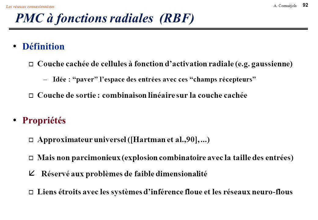PMC à fonctions radiales (RBF)
