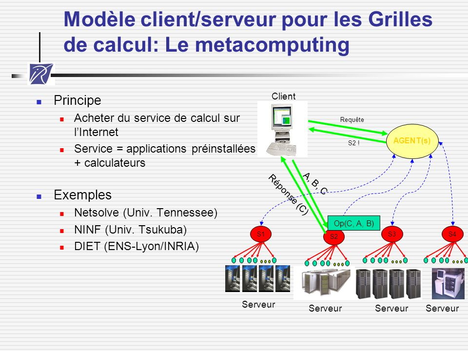 Modèle client/serveur pour les Grilles de calcul: Le metacomputing