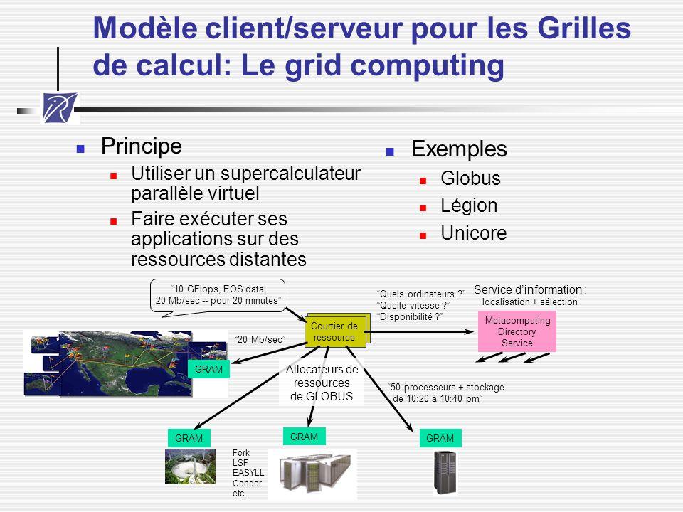 Modèle client/serveur pour les Grilles de calcul: Le grid computing