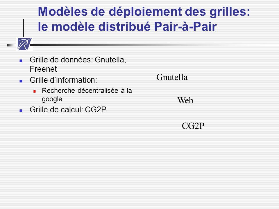 Modèles de déploiement des grilles: le modèle distribué Pair-à-Pair