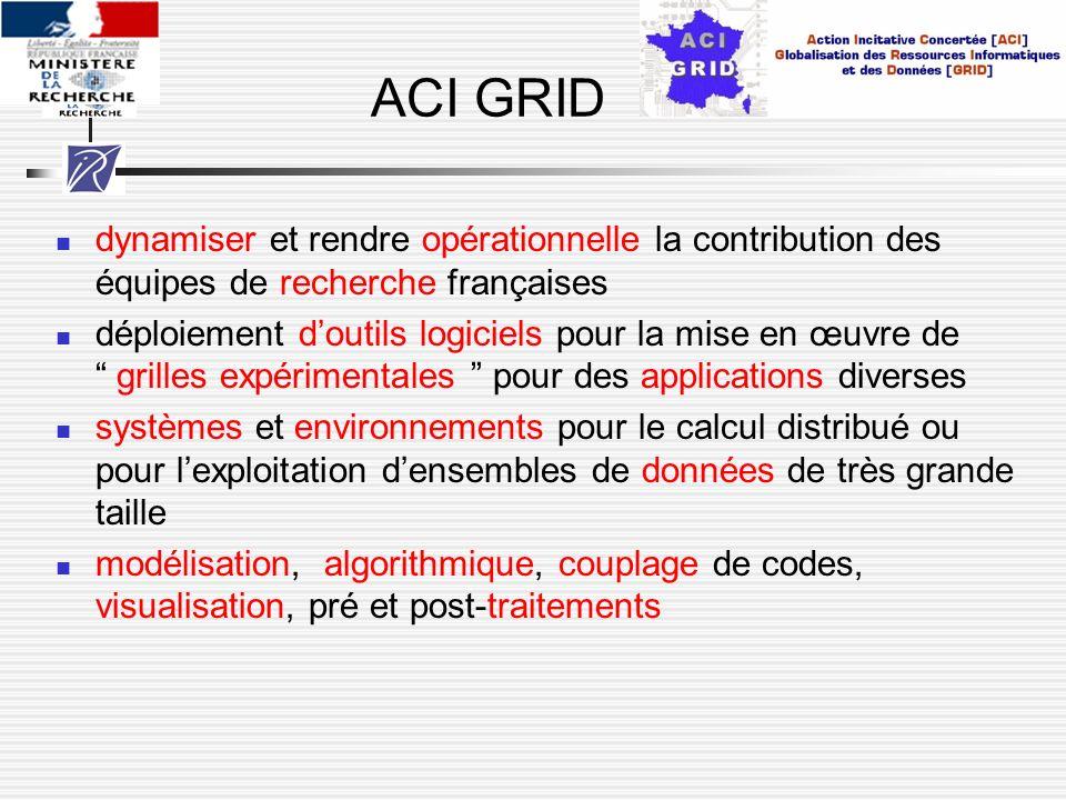 ACI GRID dynamiser et rendre opérationnelle la contribution des équipes de recherche françaises.