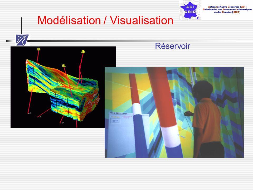 Modélisation / Visualisation