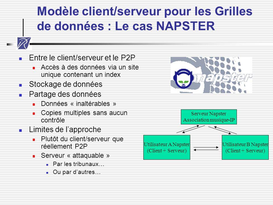 Modèle client/serveur pour les Grilles de données : Le cas NAPSTER
