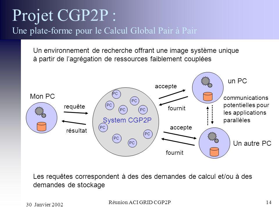 Projet CGP2P : Une plate-forme pour le Calcul Global Pair à Pair