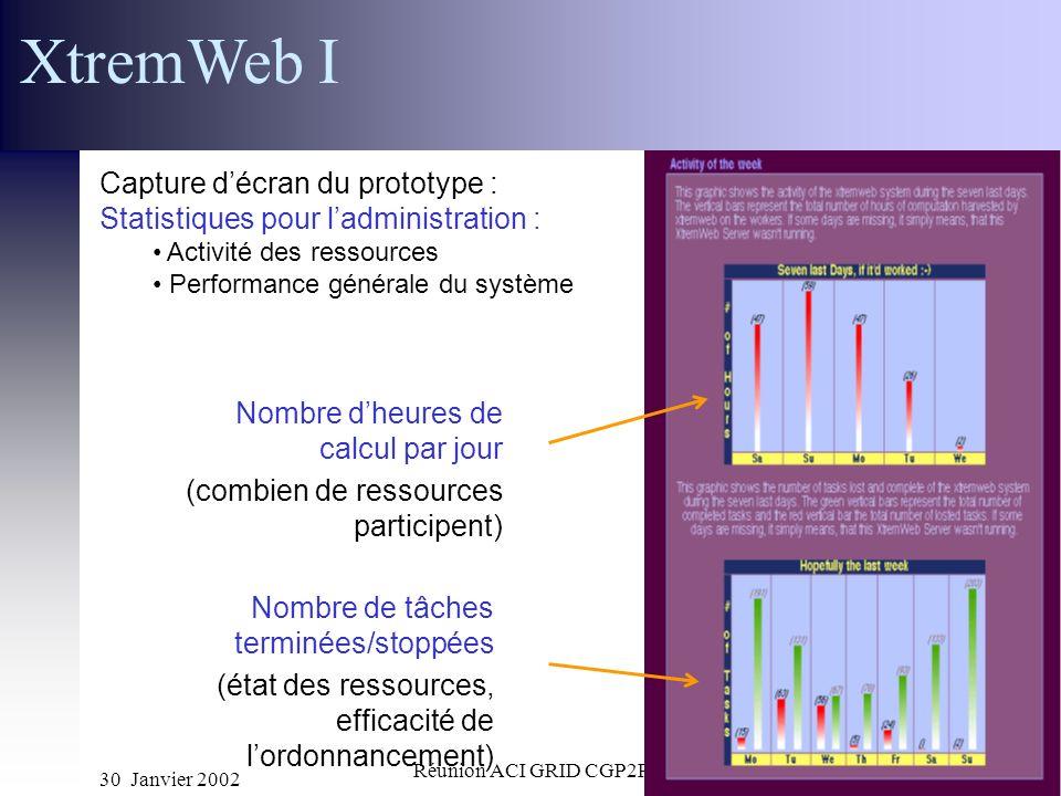 XtremWeb I Capture d'écran du prototype :
