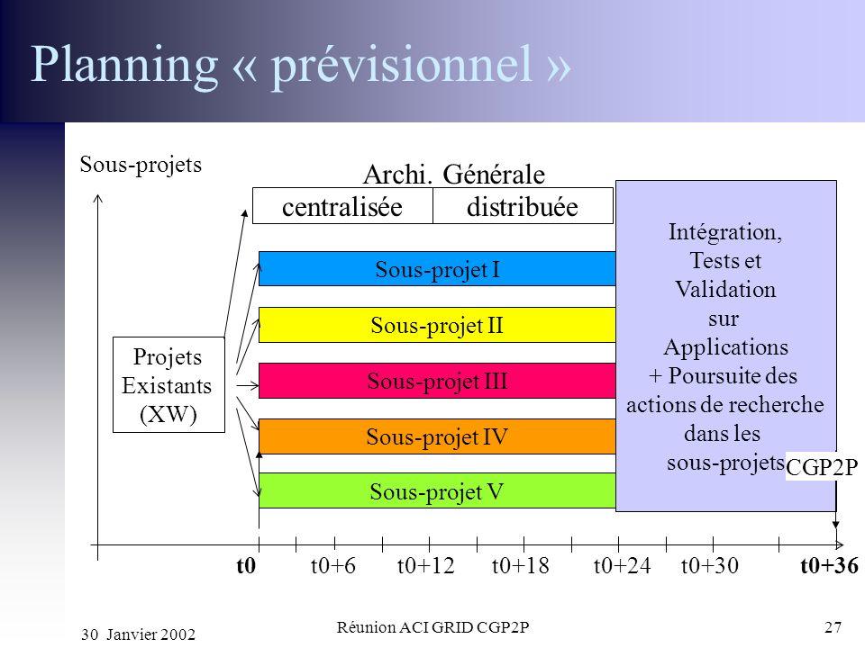 Planning « prévisionnel »