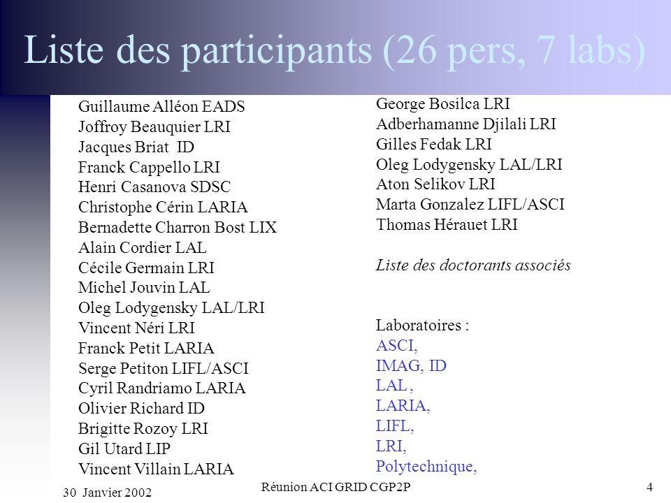 Liste des participants (26 pers, 7 labs)
