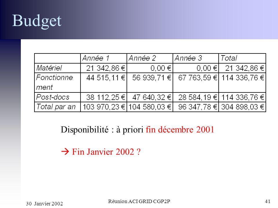 Budget Disponibilité : à priori fin décembre 2001  Fin Janvier 2002