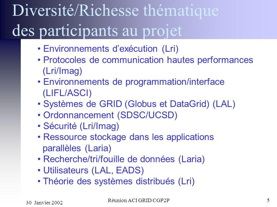Diversité/Richesse thématique des participants au projet
