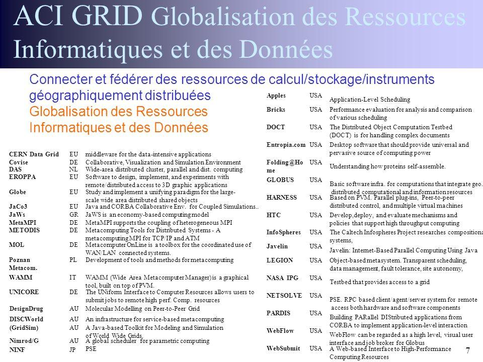 ACI GRID Globalisation des Ressources Informatiques et des Données