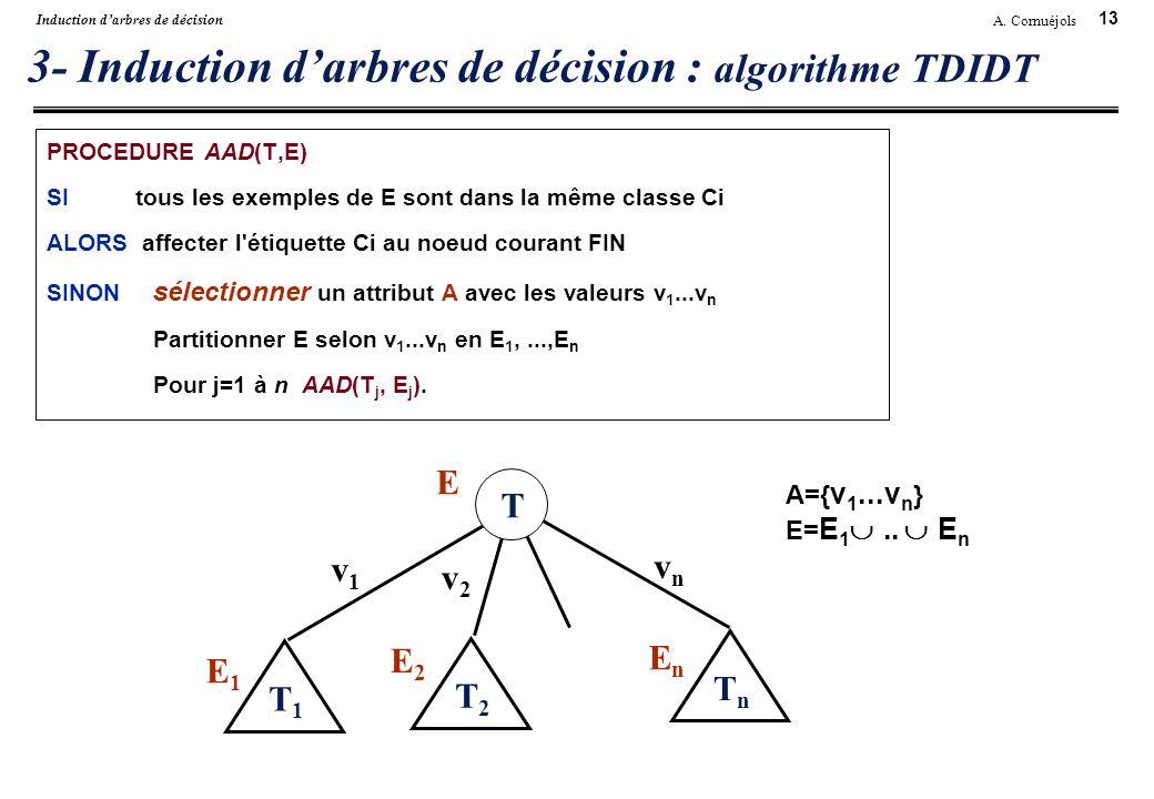 3- Induction d'arbres de décision : algorithme TDIDT