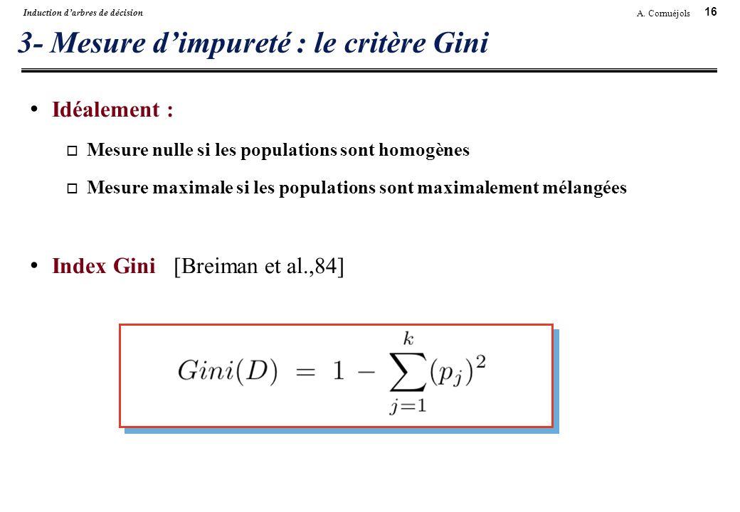 3- Mesure d'impureté : le critère Gini