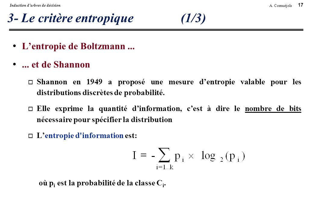 3- Le critère entropique (1/3)