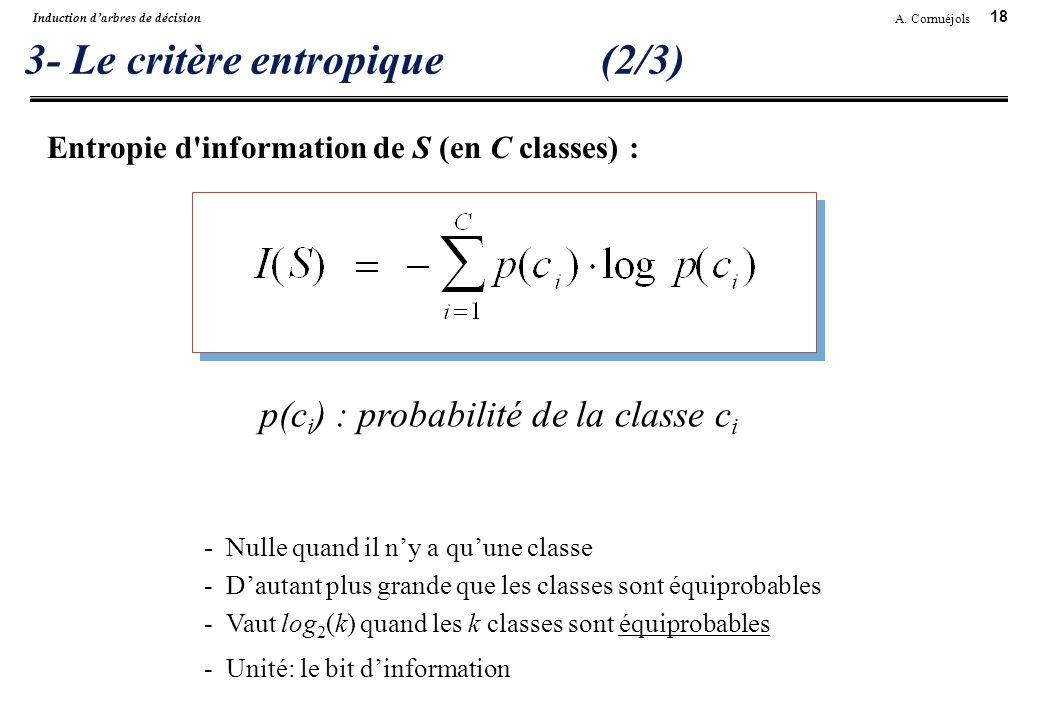 3- Le critère entropique (2/3)