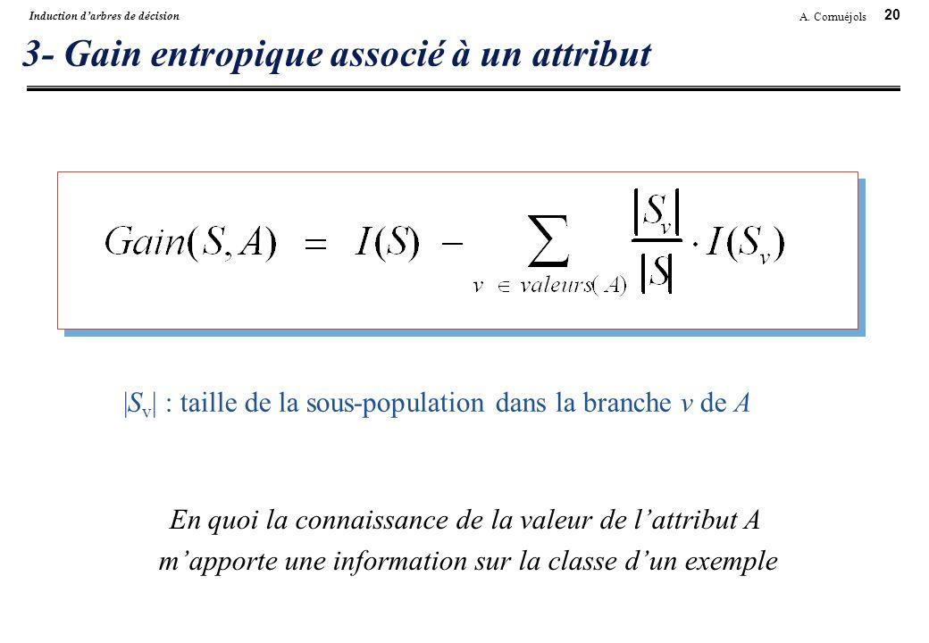 3- Gain entropique associé à un attribut