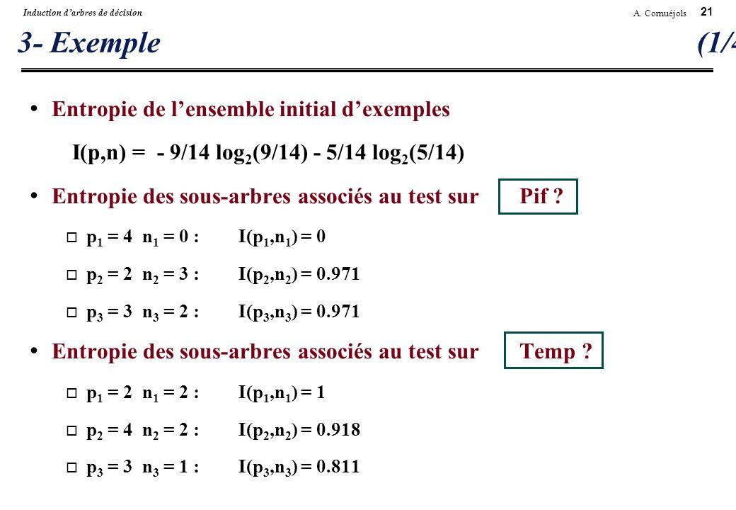 3- Exemple (1/4) Entropie de l'ensemble initial d'exemples