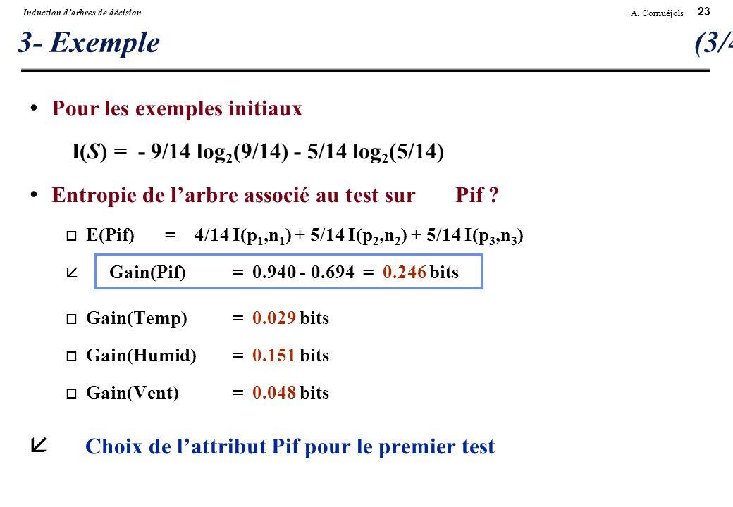 3- Exemple (3/4) Pour les exemples initiaux