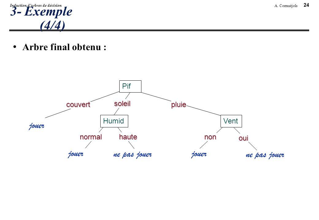 3- Exemple (4/4) Arbre final obtenu : jouer jouer ne pas jouer jouer