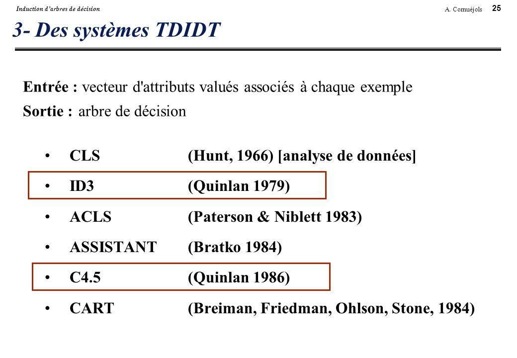 3- Des systèmes TDIDT Entrée : vecteur d attributs valués associés à chaque exemple. Sortie : arbre de décision.