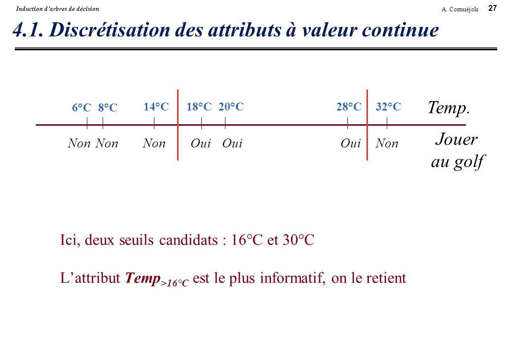 4.1. Discrétisation des attributs à valeur continue