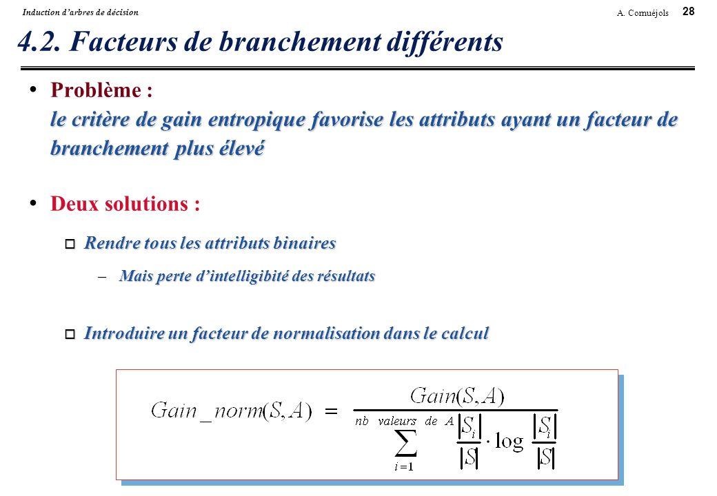 4.2. Facteurs de branchement différents