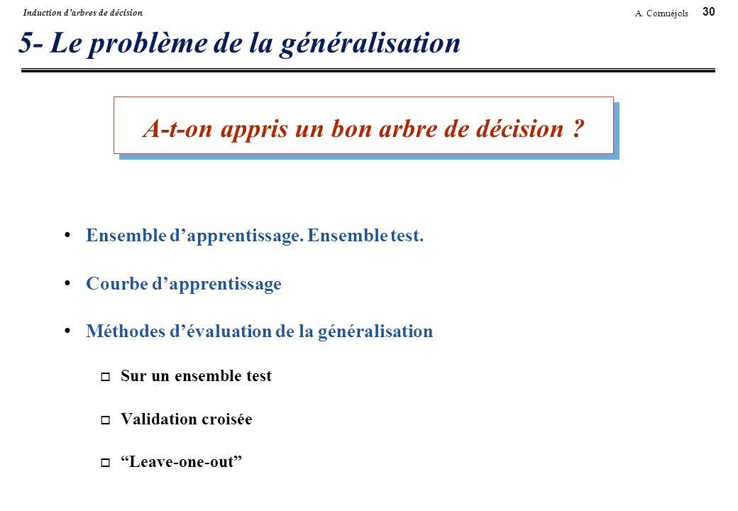 5- Le problème de la généralisation