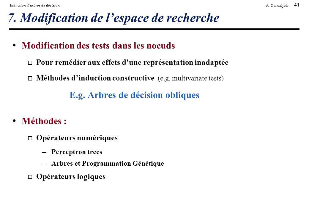 7. Modification de l'espace de recherche