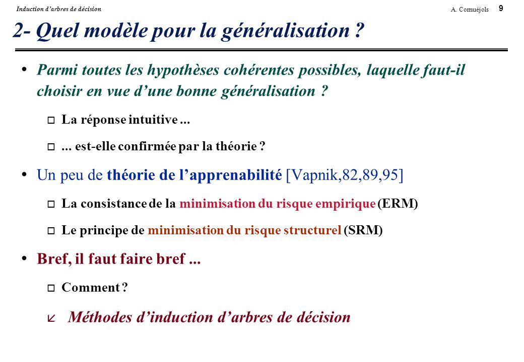 2- Quel modèle pour la généralisation