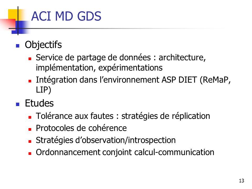 ACI MD GDS Objectifs Etudes