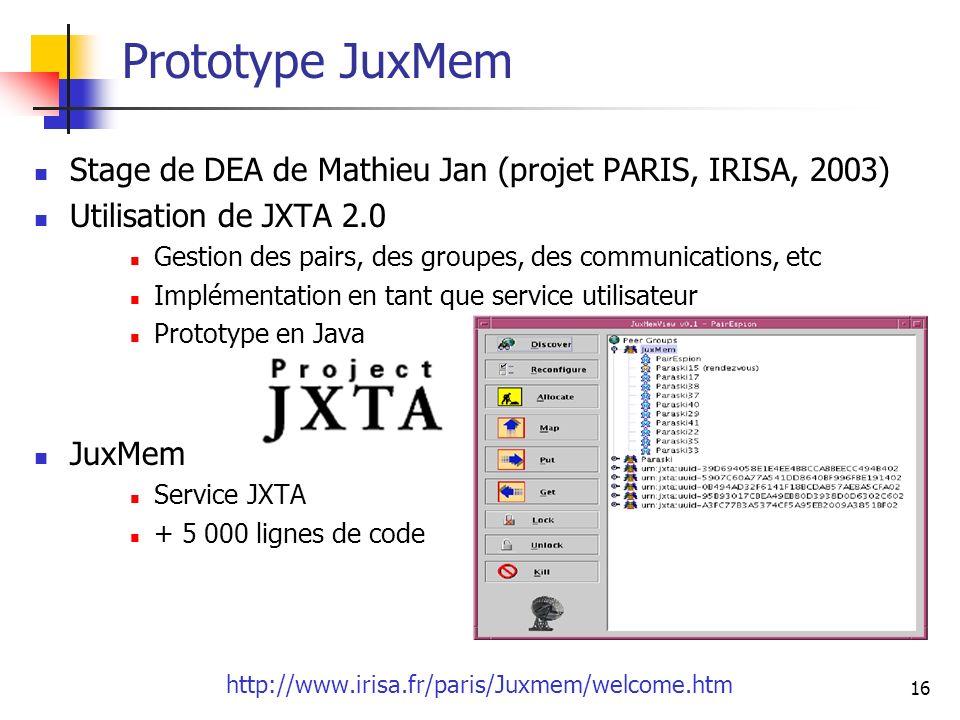 Prototype JuxMem Stage de DEA de Mathieu Jan (projet PARIS, IRISA, 2003) Utilisation de JXTA 2.0.