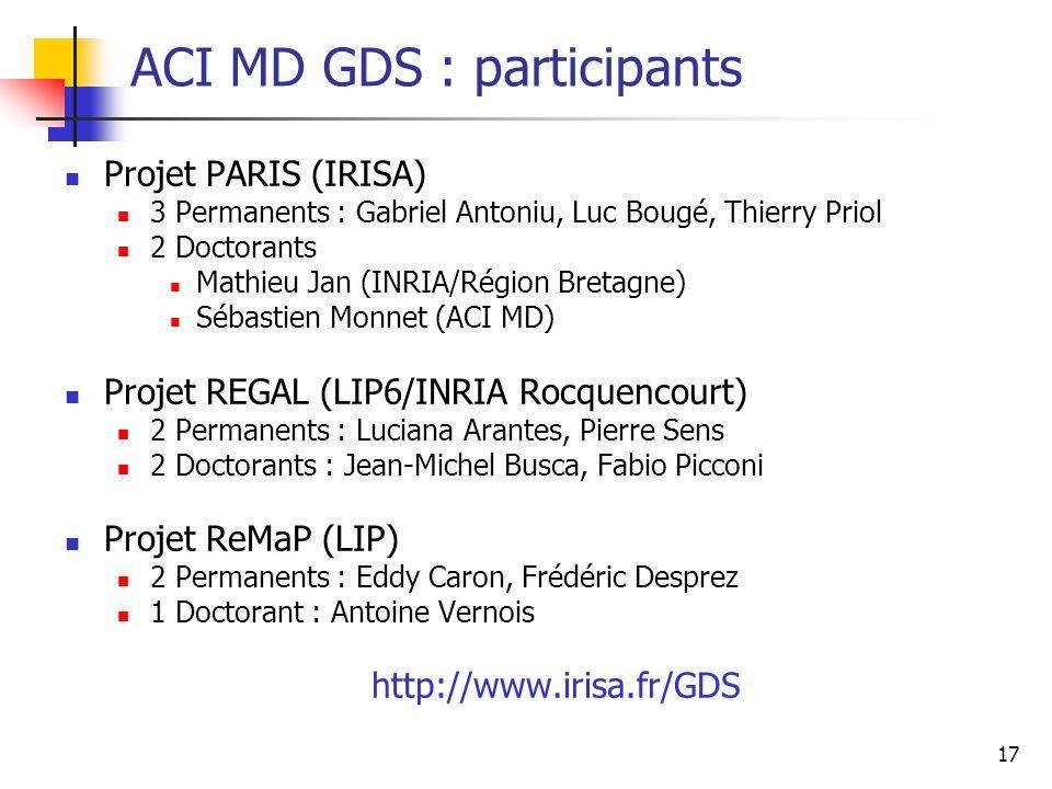 ACI MD GDS : participants