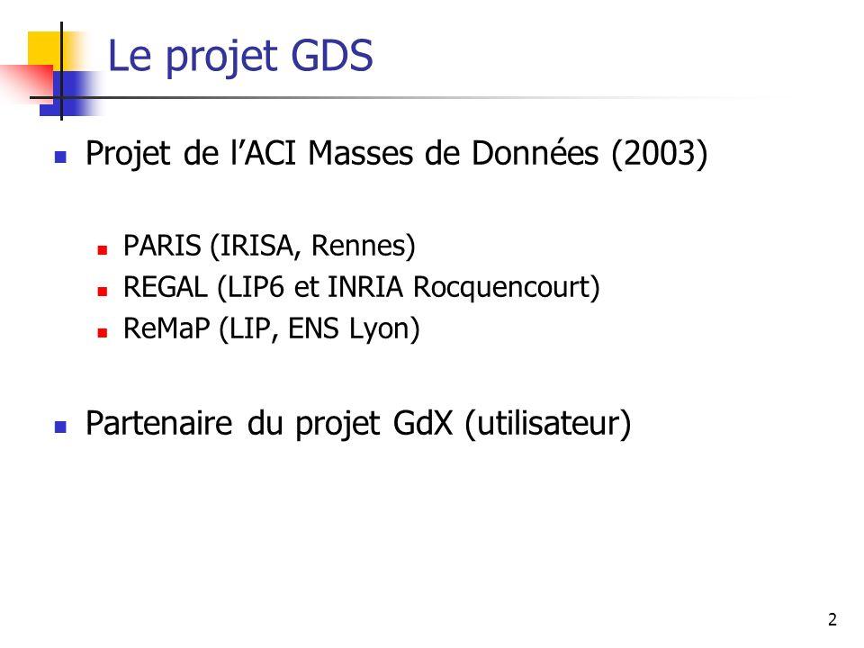 Le projet GDS Projet de l'ACI Masses de Données (2003)