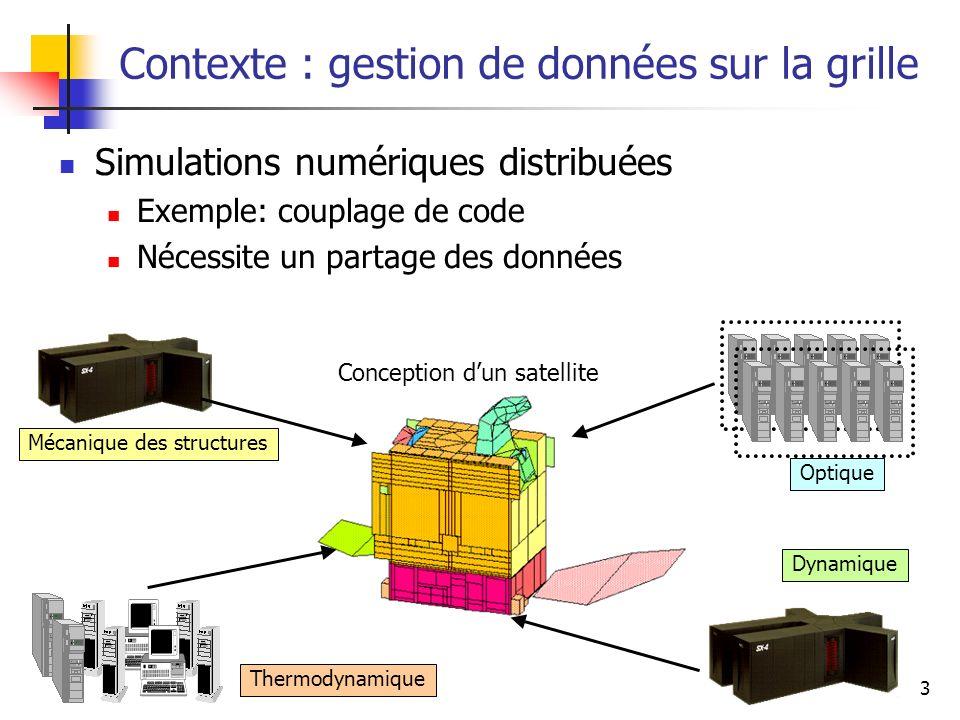 Contexte : gestion de données sur la grille