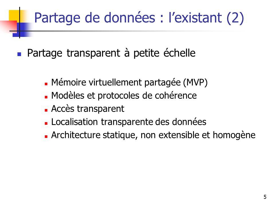 Partage de données : l'existant (2)