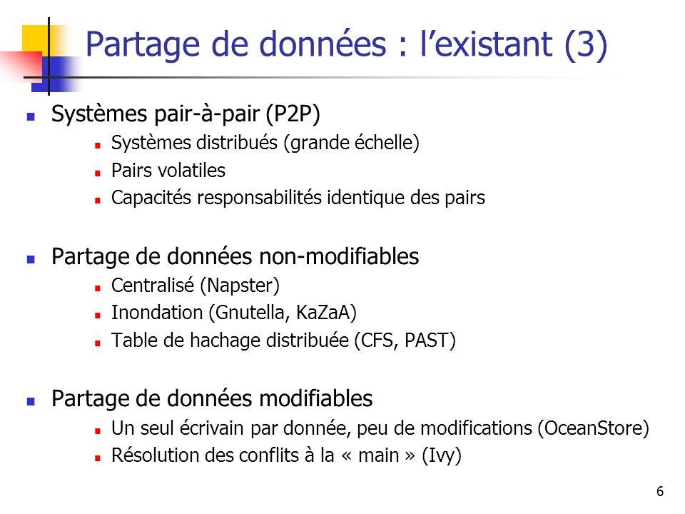 Partage de données : l'existant (3)