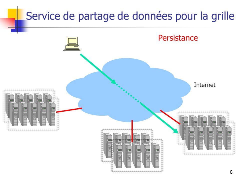 Service de partage de données pour la grille